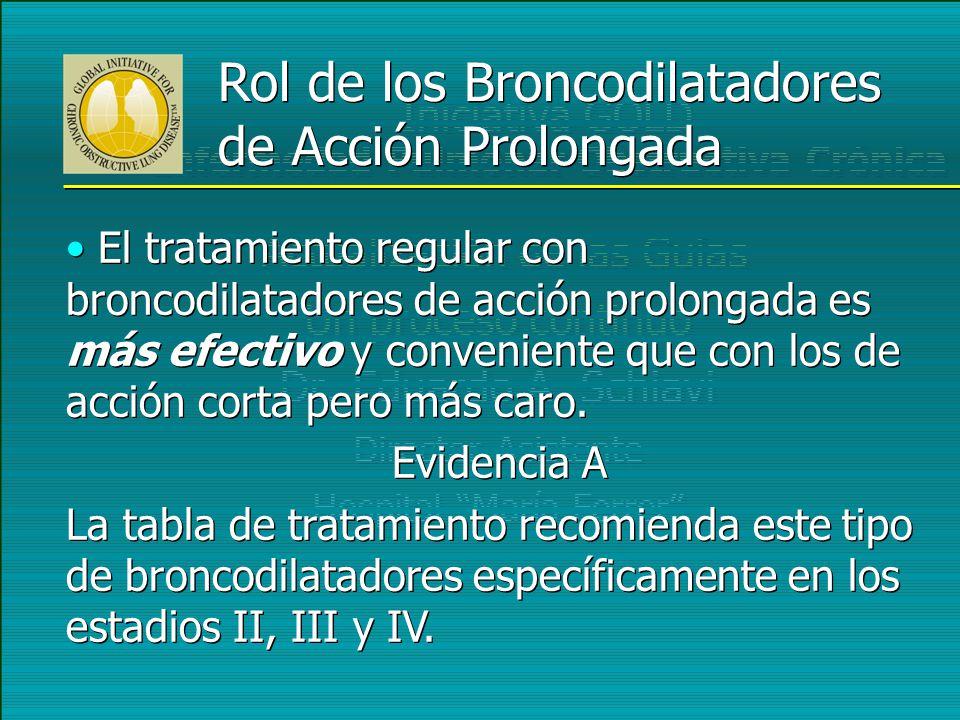 Iniciativa GOLD Enfermedad Pulmonar Obstructiva Crónica