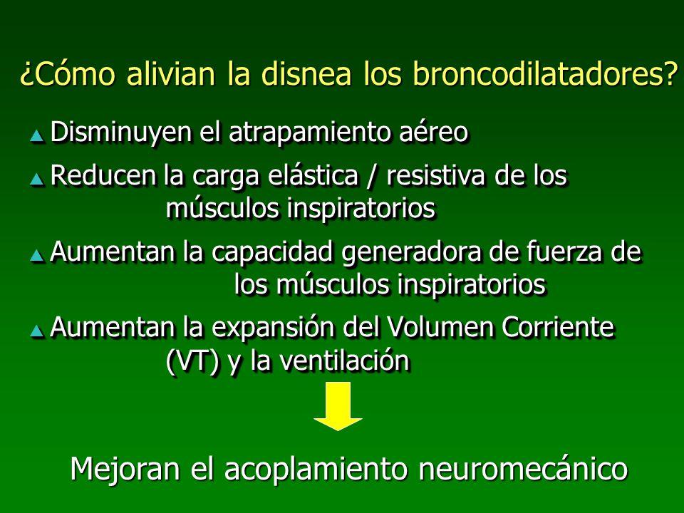 ¿Cómo alivian la disnea los broncodilatadores
