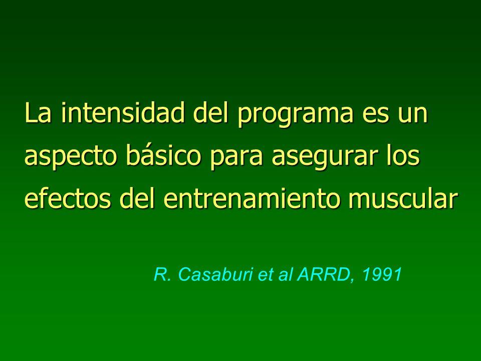La intensidad del programa es un aspecto básico para asegurar los efectos del entrenamiento muscular