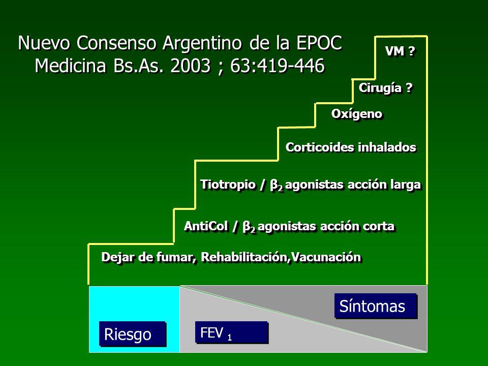 Nuevo Consenso Argentino de la EPOC