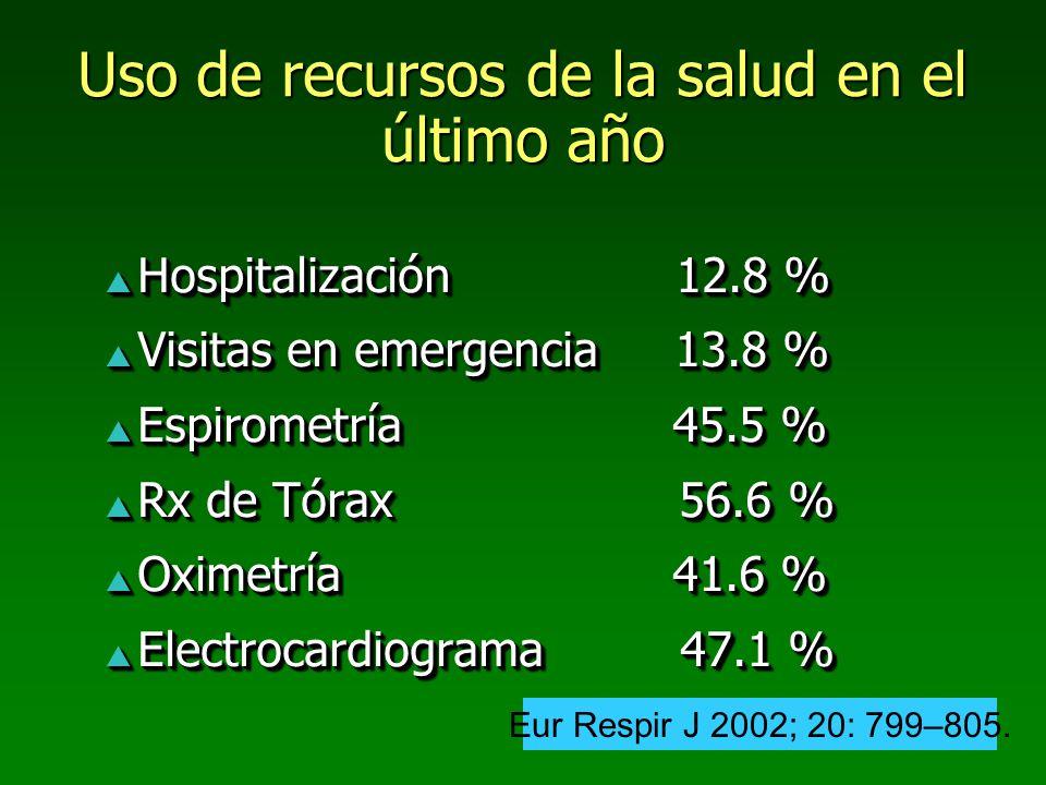 Uso de recursos de la salud en el último año