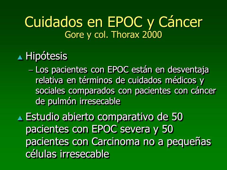 Cuidados en EPOC y Cáncer Gore y col. Thorax 2000