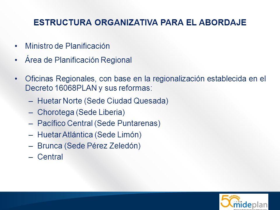 ESTRUCTURA ORGANIZATIVA PARA EL ABORDAJE
