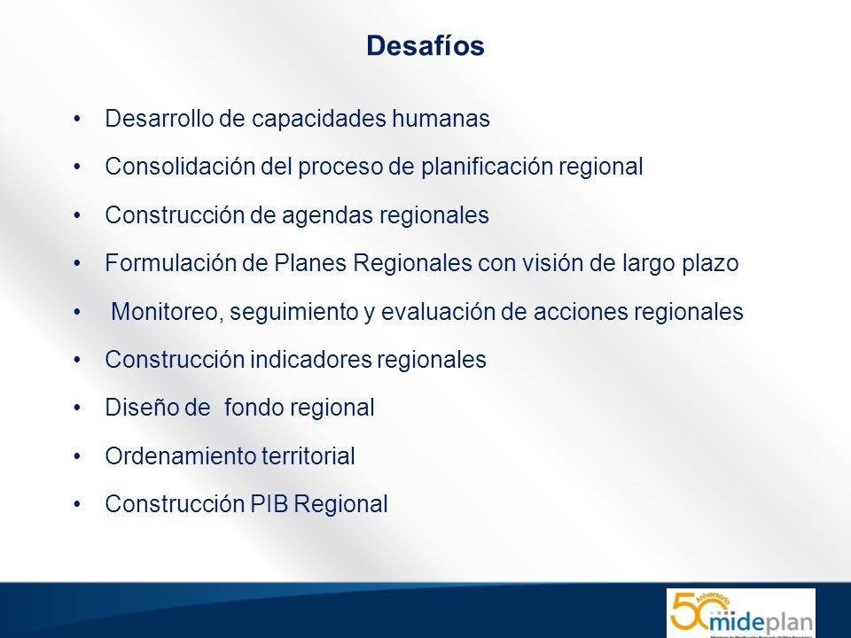Desafíos Desarrollo de capacidades humanas