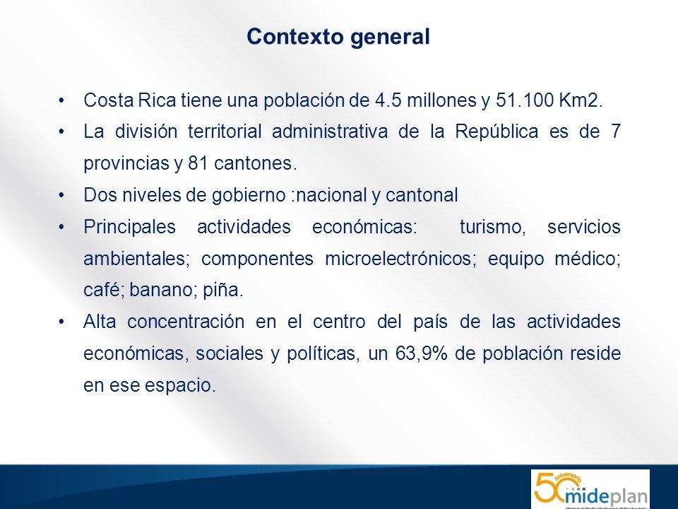 Contexto general Costa Rica tiene una población de 4.5 millones y 51.100 Km2.