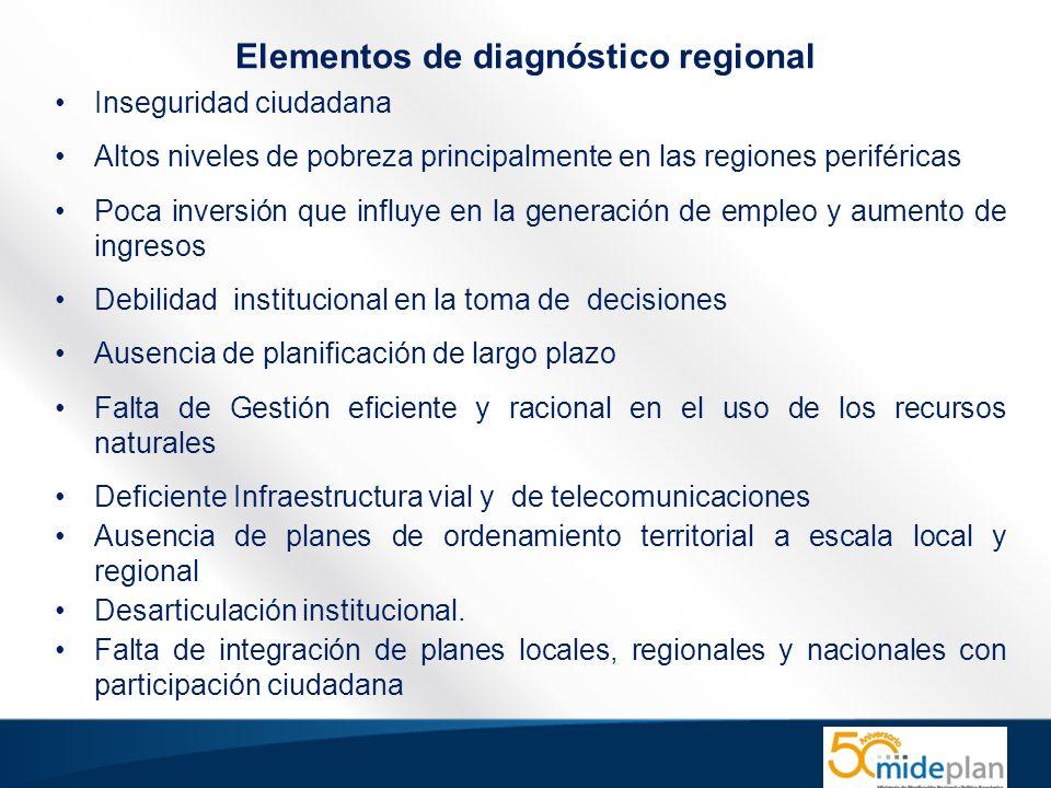 Elementos de diagnóstico regional