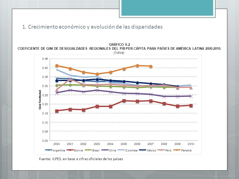 1. Crecimiento económico y evolución de las disparidades