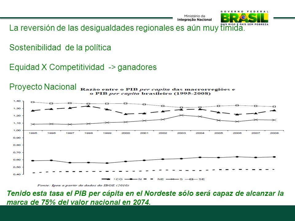 La reversión de las desigualdades regionales es aún muy tímida.