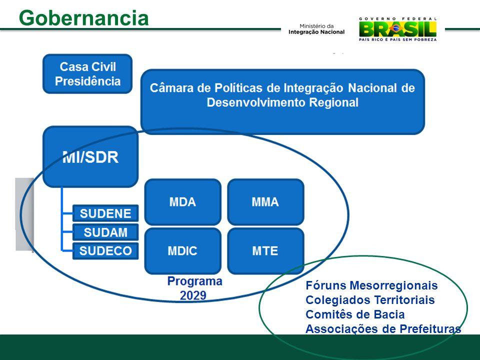 Gobernancia Fóruns Mesorregionais Colegiados Territoriais