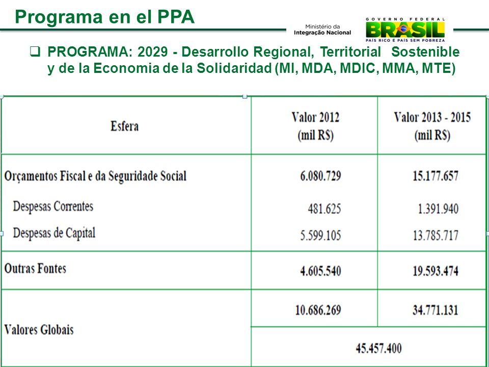 Programa en el PPA PROGRAMA: 2029 - Desarrollo Regional, Territorial Sostenible y de la Economia de la Solidaridad (MI, MDA, MDIC, MMA, MTE)