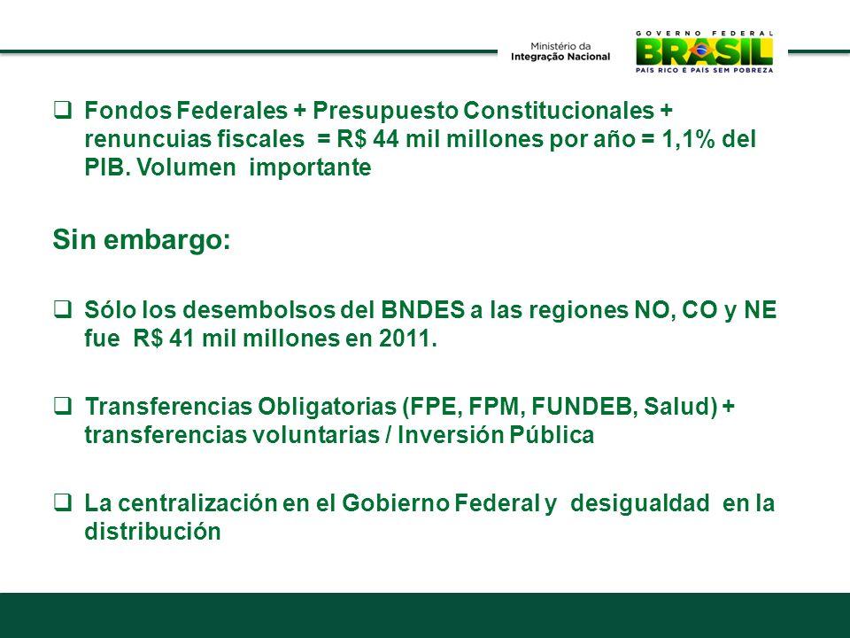 Fondos Federales + Presupuesto Constitucionales + renuncuias fiscales = R$ 44 mil millones por año = 1,1% del PIB. Volumen importante