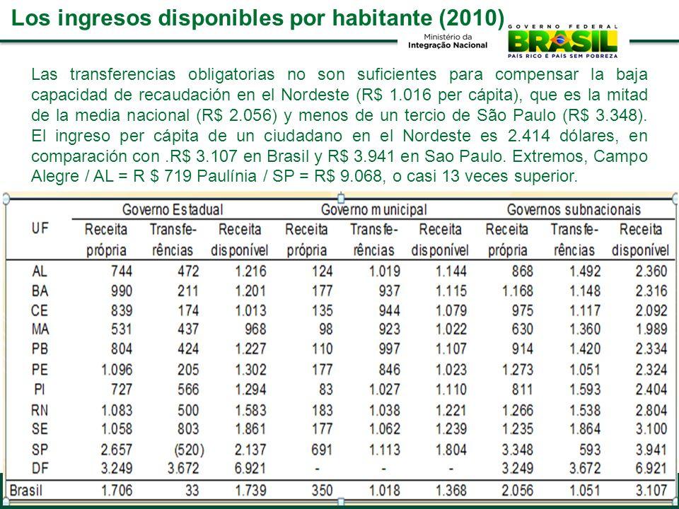 Los ingresos disponibles por habitante (2010)