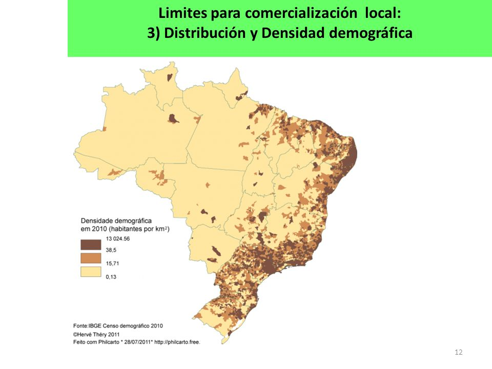 Limites para comercialización local: