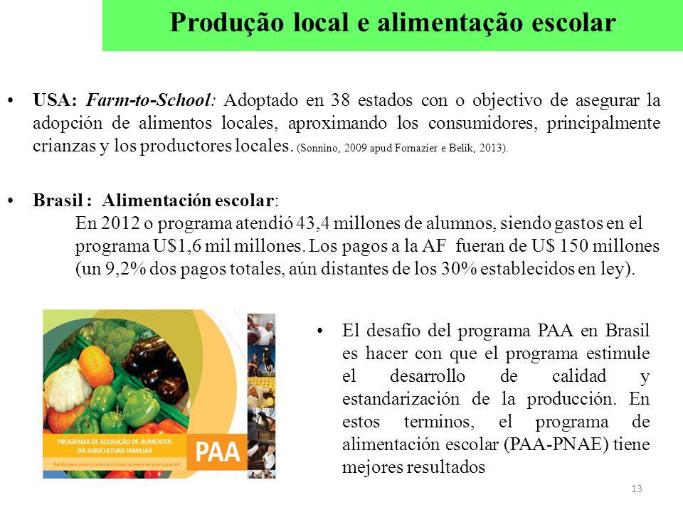 Produção local e alimentação escolar