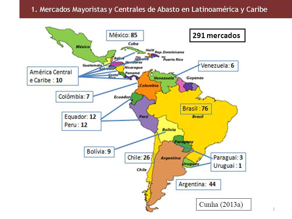 1. Mercados Mayoristas y Centrales de Abasto en Latinoamérica y Caribe