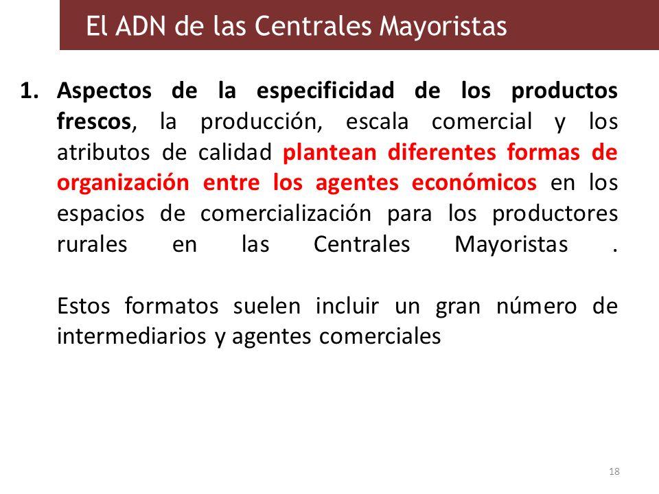 El ADN de las Centrales Mayoristas