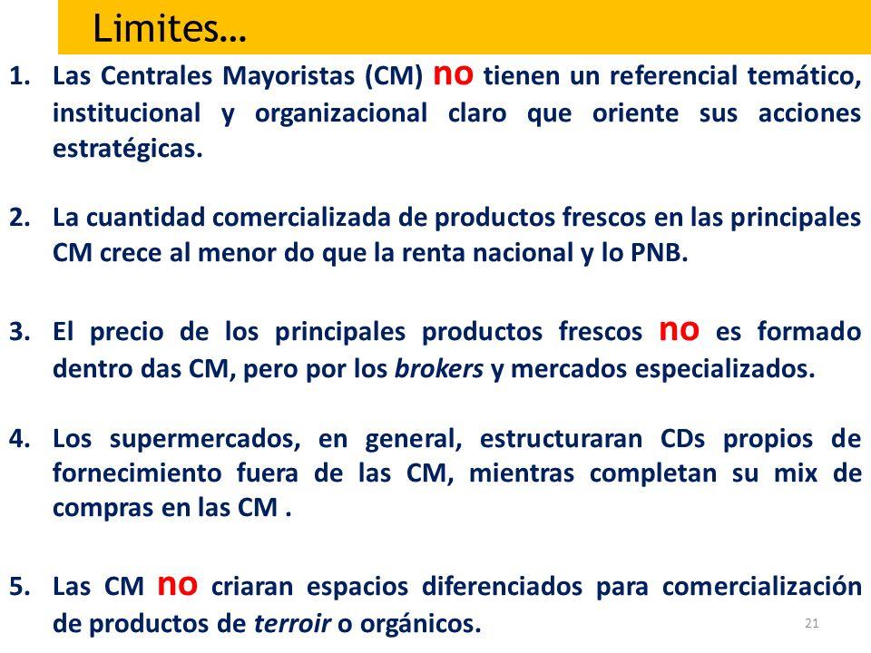 Limites… Las Centrales Mayoristas (CM) no tienen un referencial temático, institucional y organizacional claro que oriente sus acciones estratégicas.