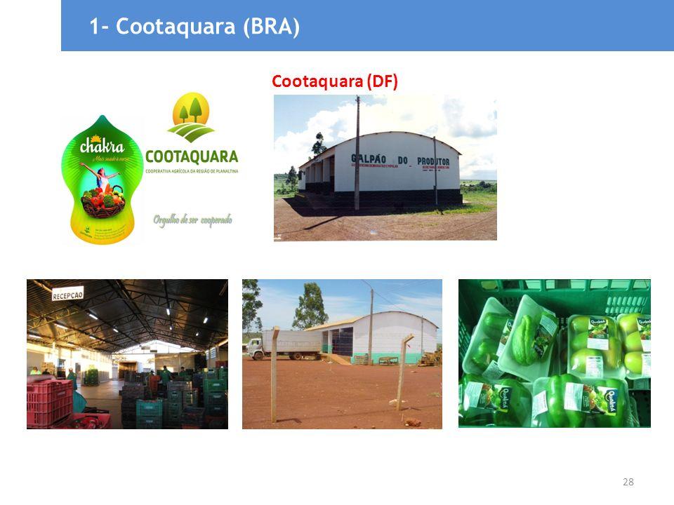 1- Cootaquara (BRA) Cootaquara (DF)