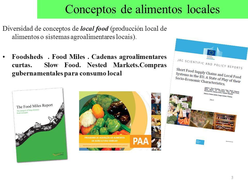 Conceptos de alimentos locales