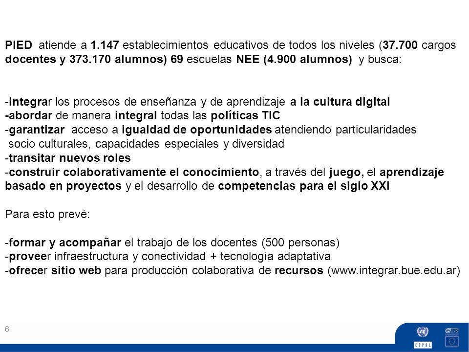 PIED atiende a 1.147 establecimientos educativos de todos los niveles (37.700 cargos docentes y 373.170 alumnos) 69 escuelas NEE (4.900 alumnos) y busca: