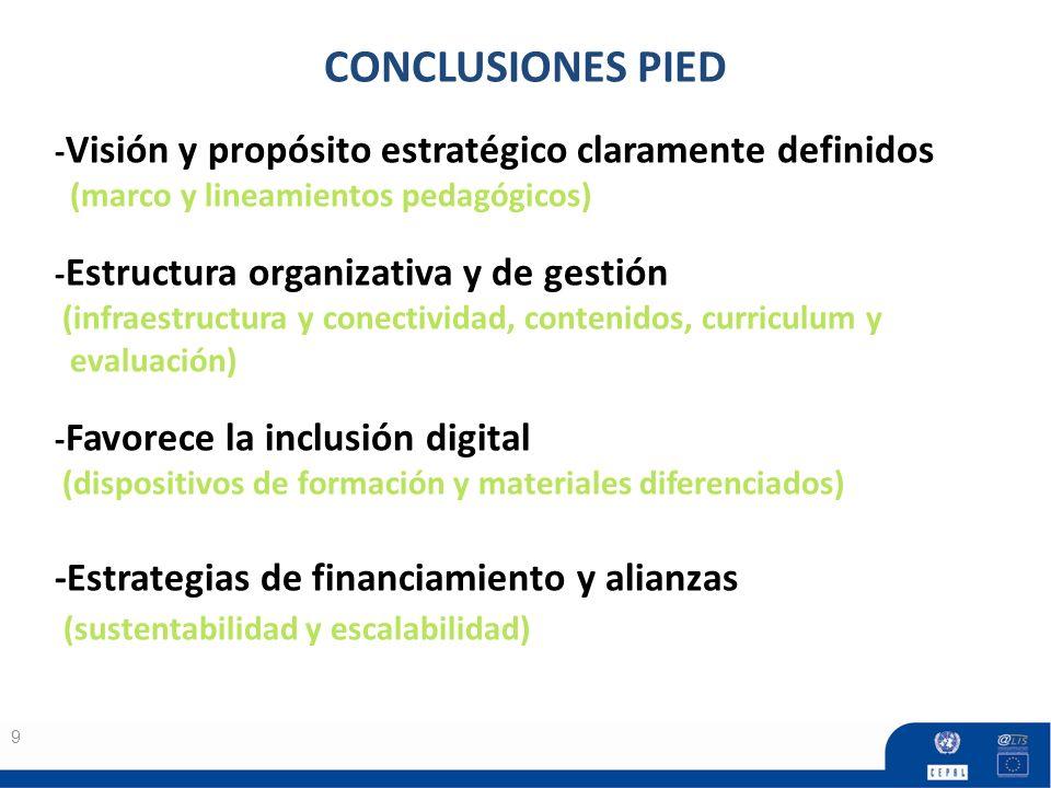 CONCLUSIONES PIED -Estrategias de financiamiento y alianzas