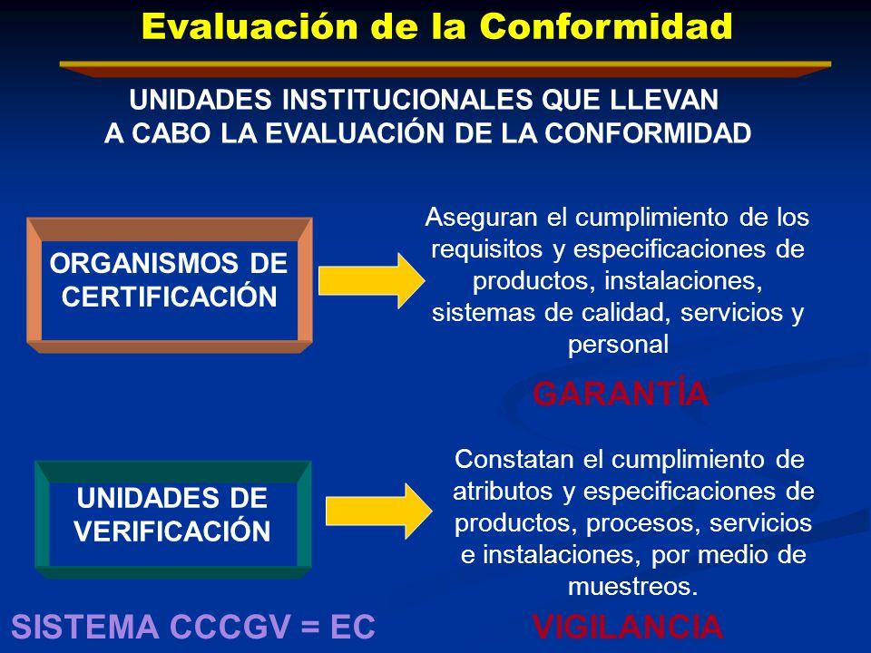 Evaluación de la Conformidad