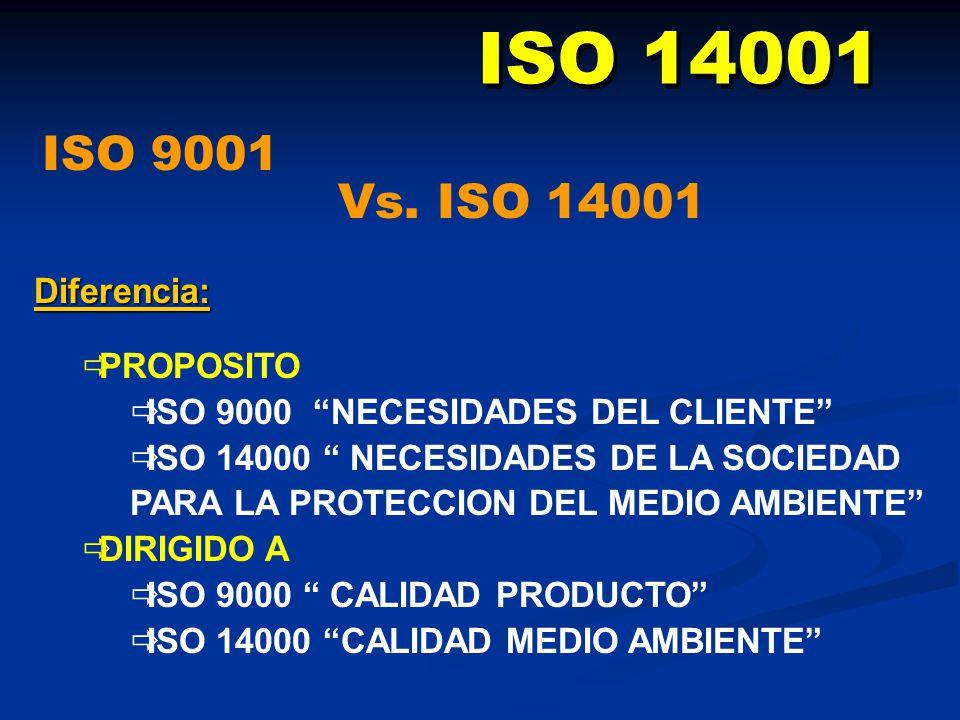 ISO 14001 ISO 9001 Vs. ISO 14001 Diferencia: PROPOSITO