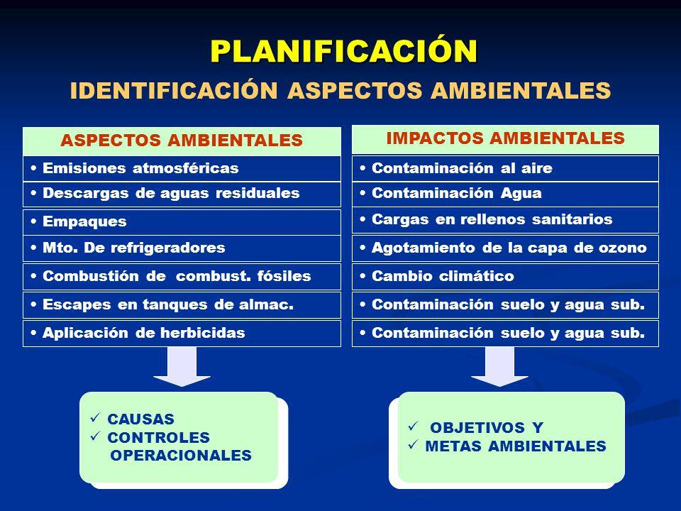 IDENTIFICACIÓN ASPECTOS AMBIENTALES