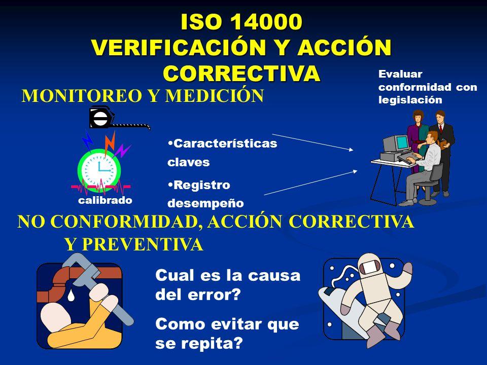 VERIFICACIÓN Y ACCIÓN CORRECTIVA