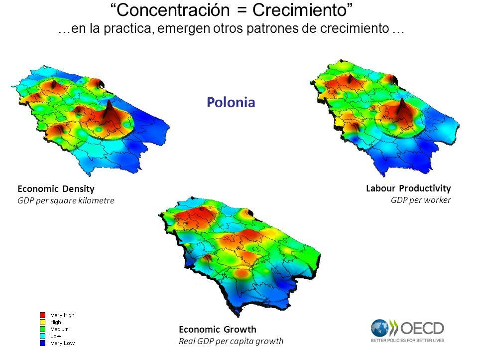 Concentración = Crecimiento …en la practica, emergen otros patrones de crecimiento …