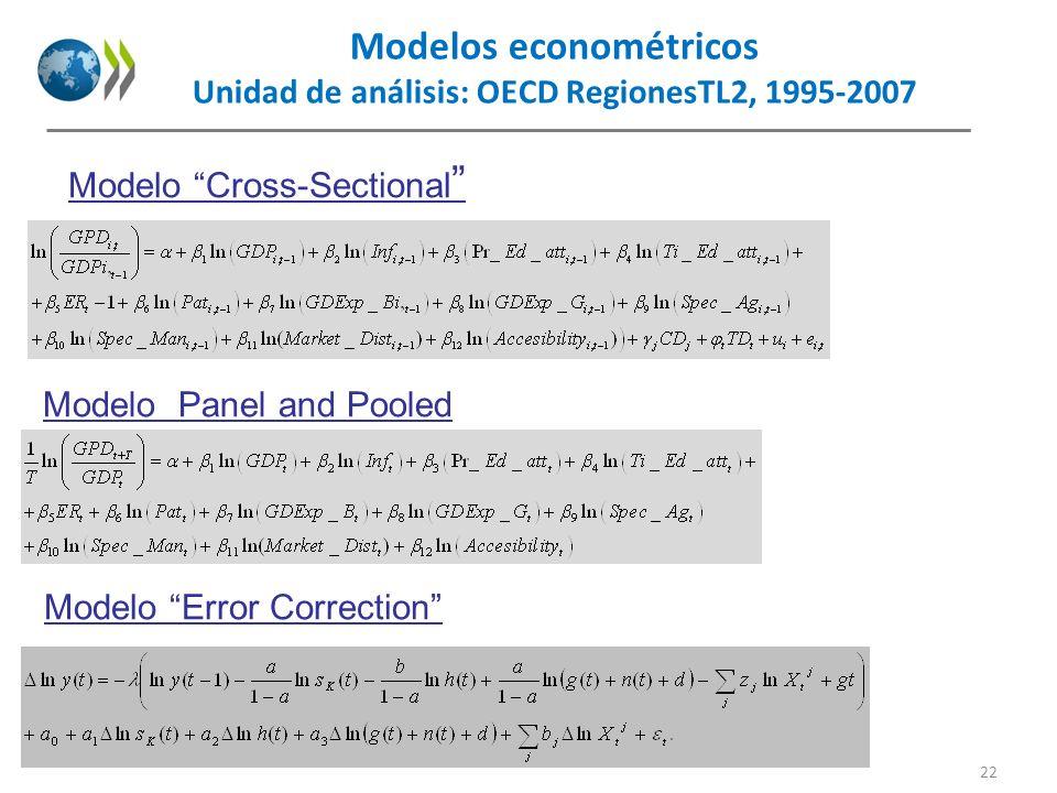 Modelos econométricos Unidad de análisis: OECD RegionesTL2, 1995-2007