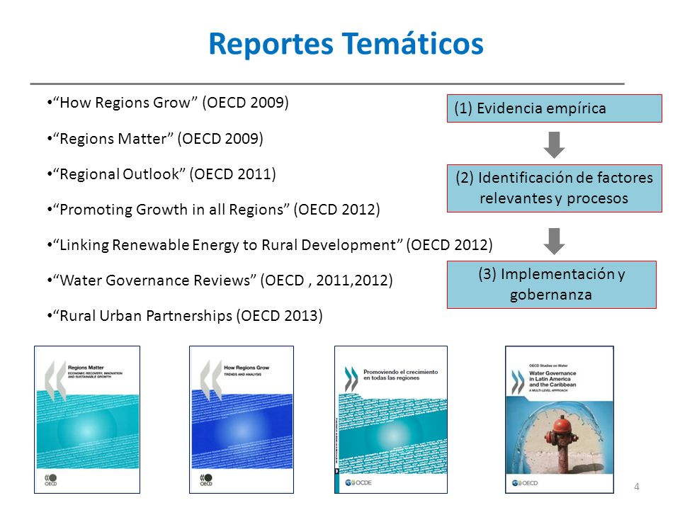Reportes Temáticos How Regions Grow (OECD 2009)
