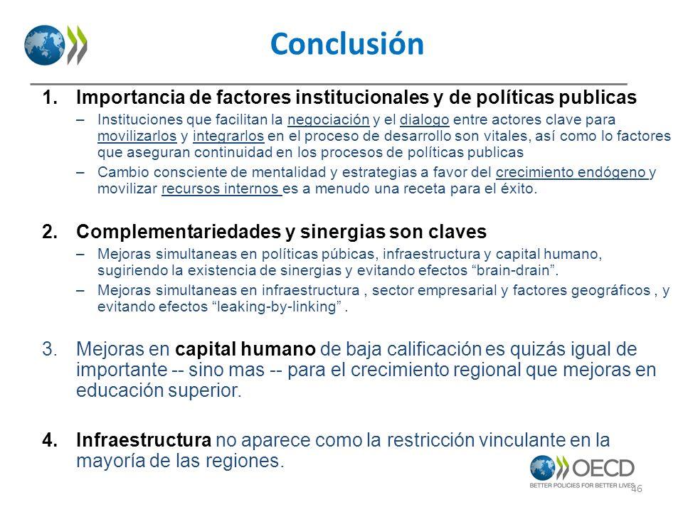 Conclusión Importancia de factores institucionales y de políticas publicas.