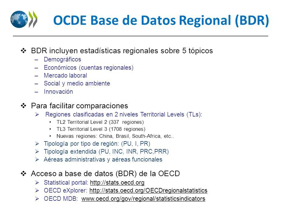 OCDE Base de Datos Regional (BDR)