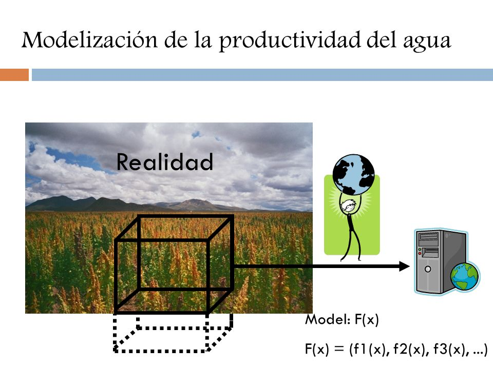 Modelización de la productividad de agua