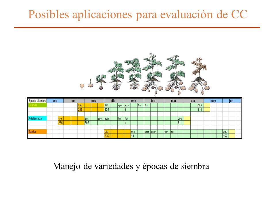Posibles aplicaciones para evaluación de CC