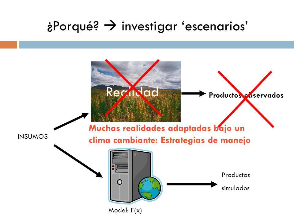 Modelización de la productividad de agua Para que
