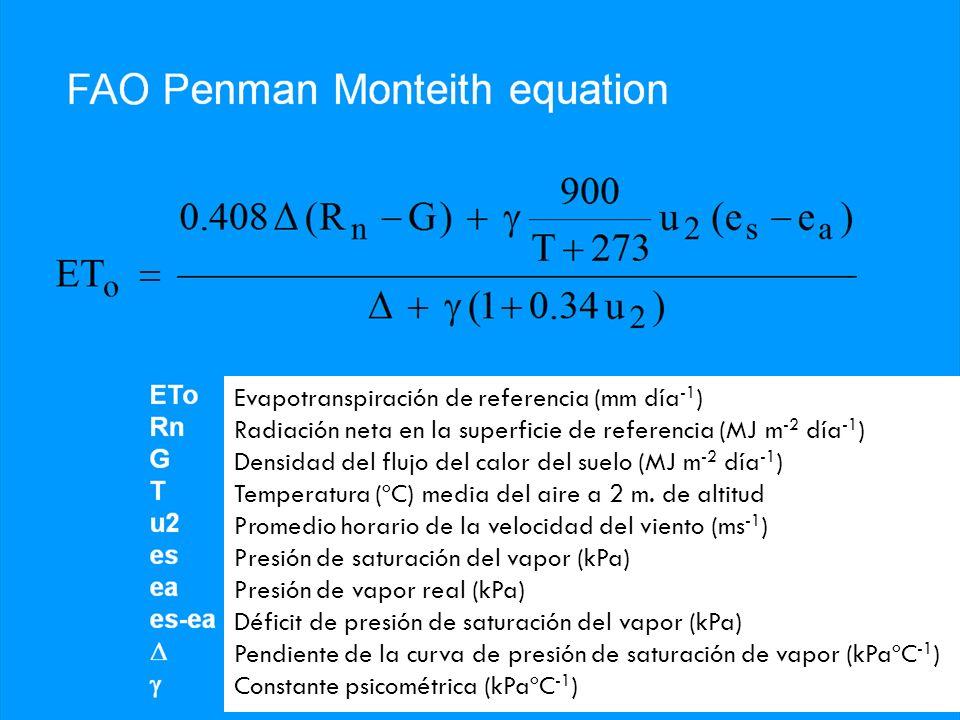 Evapotranspiración de referencia (mm día-1)