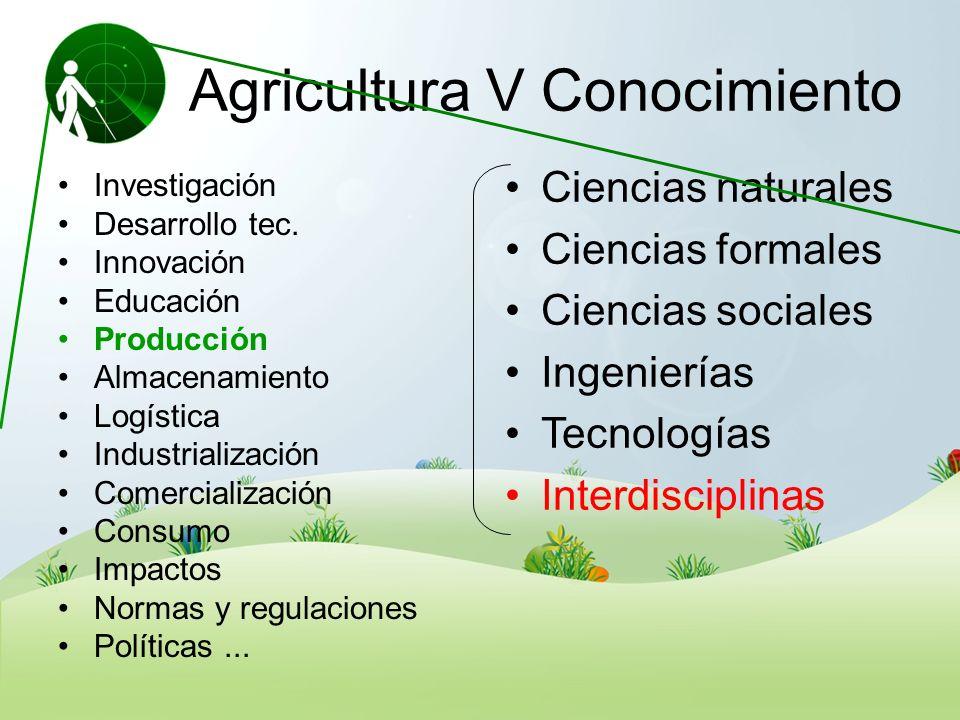 Agricultura V Conocimiento