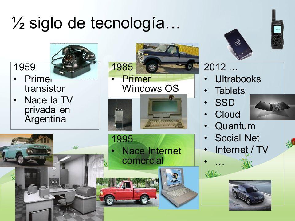 ½ siglo de tecnología… 1959 Primer transistor