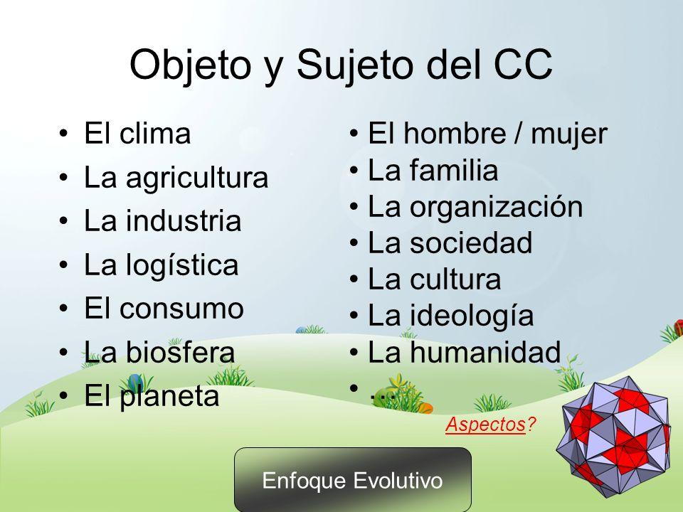 Objeto y Sujeto del CC El clima La agricultura La industria