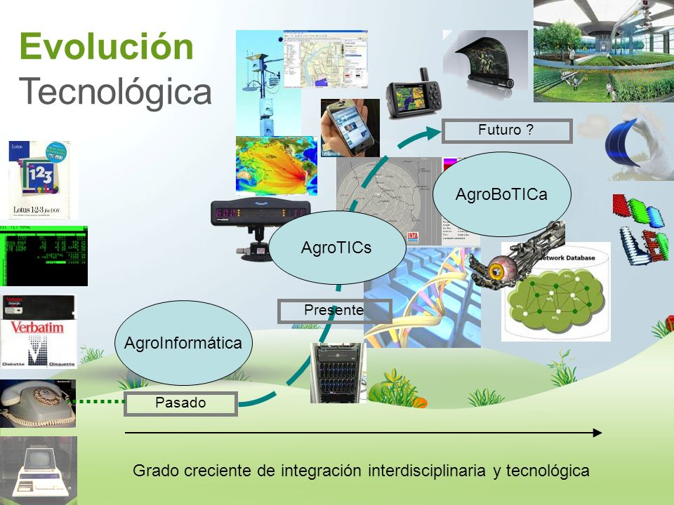 Grado creciente de integración interdisciplinaria y tecnológica