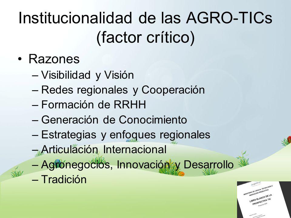 Institucionalidad de las AGRO-TICs (factor crítico)