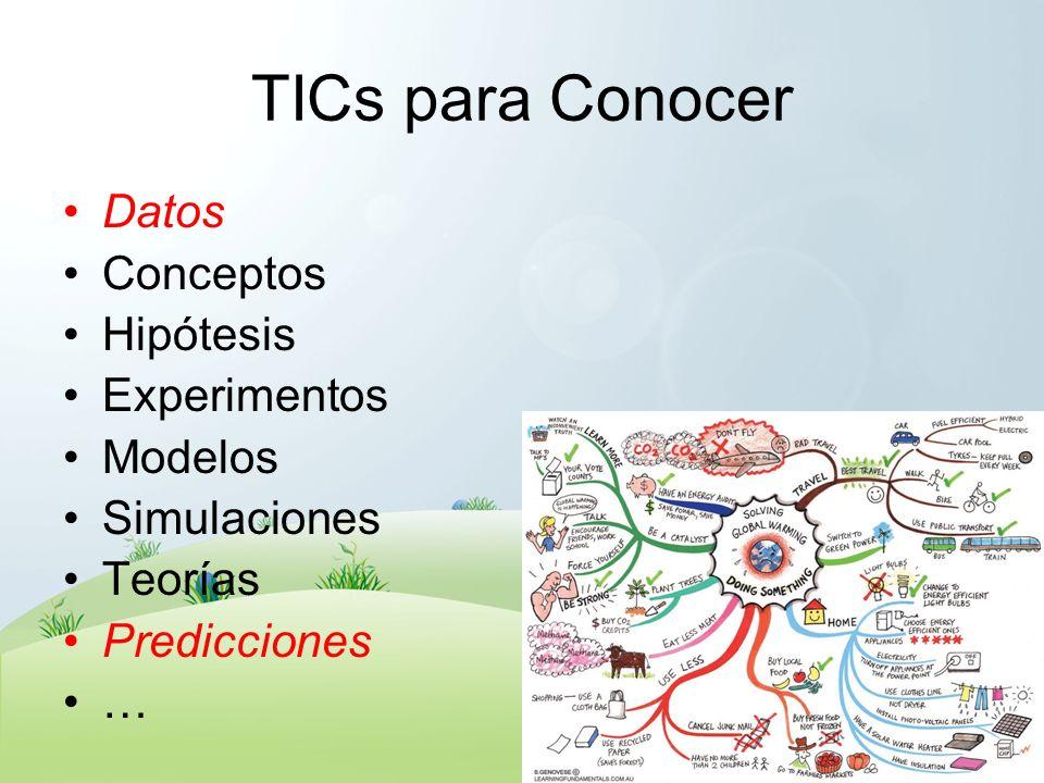 TICs para Conocer Datos Conceptos Hipótesis Experimentos Modelos