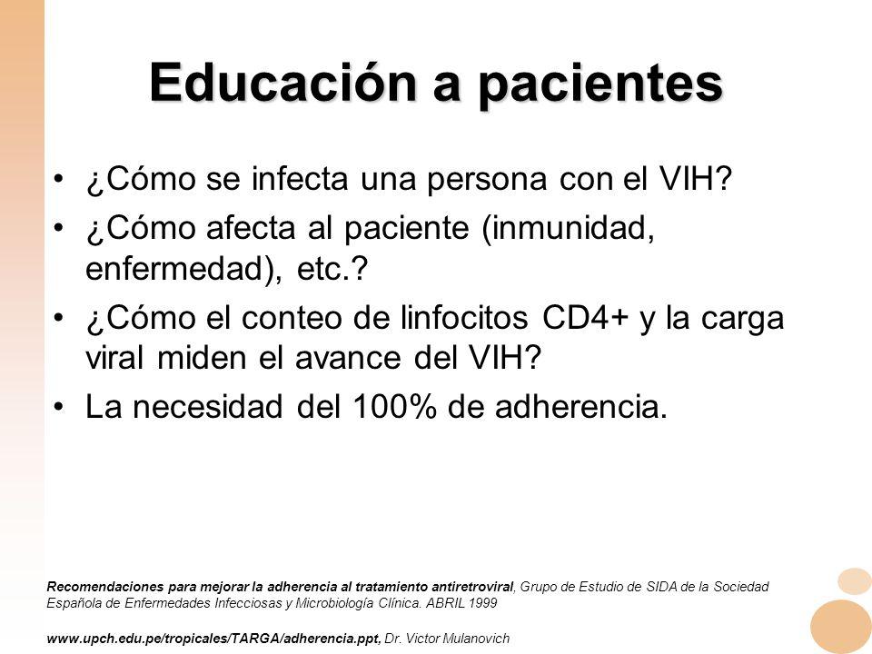 Educación a pacientes ¿Cómo se infecta una persona con el VIH