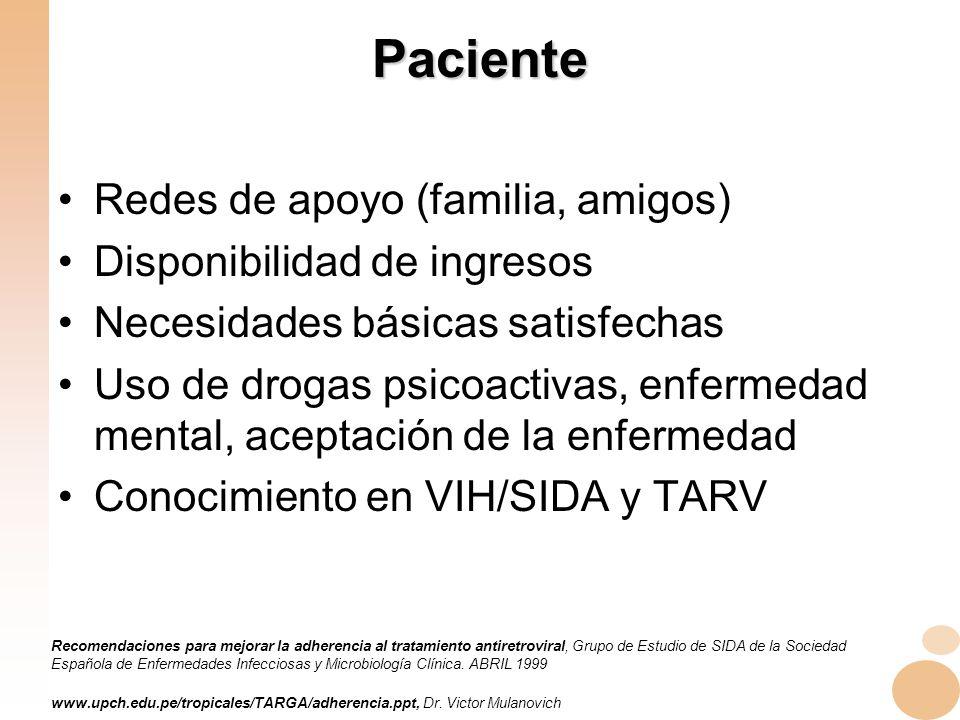 Paciente Redes de apoyo (familia, amigos) Disponibilidad de ingresos