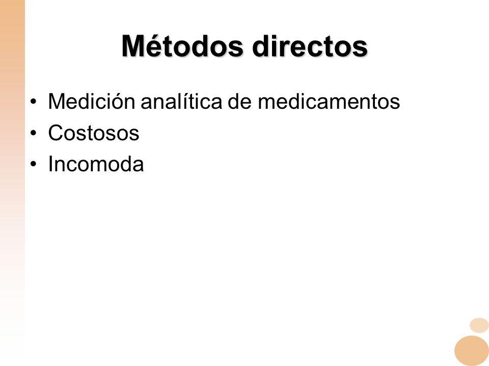 Métodos directos Medición analítica de medicamentos Costosos Incomoda
