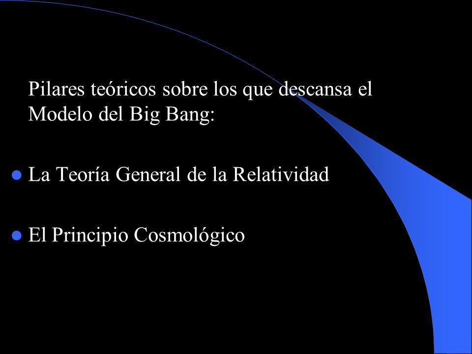 Pilares teóricos sobre los que descansa el Modelo del Big Bang: