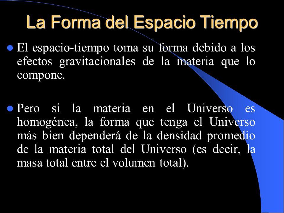 La Forma del Espacio Tiempo