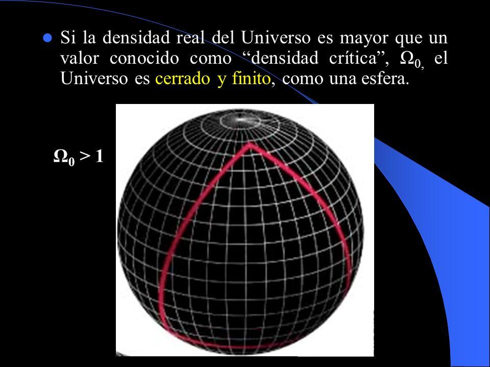 Si la densidad real del Universo es mayor que un valor conocido como densidad crítica , Ω0, el Universo es cerrado y finito, como una esfera.